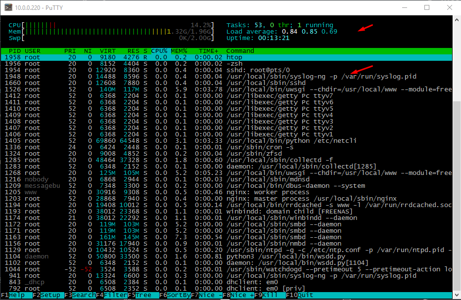 FreeNAS мониторинг нагрузки по SSH
