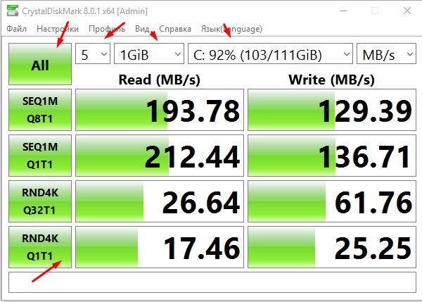 Тест SSD