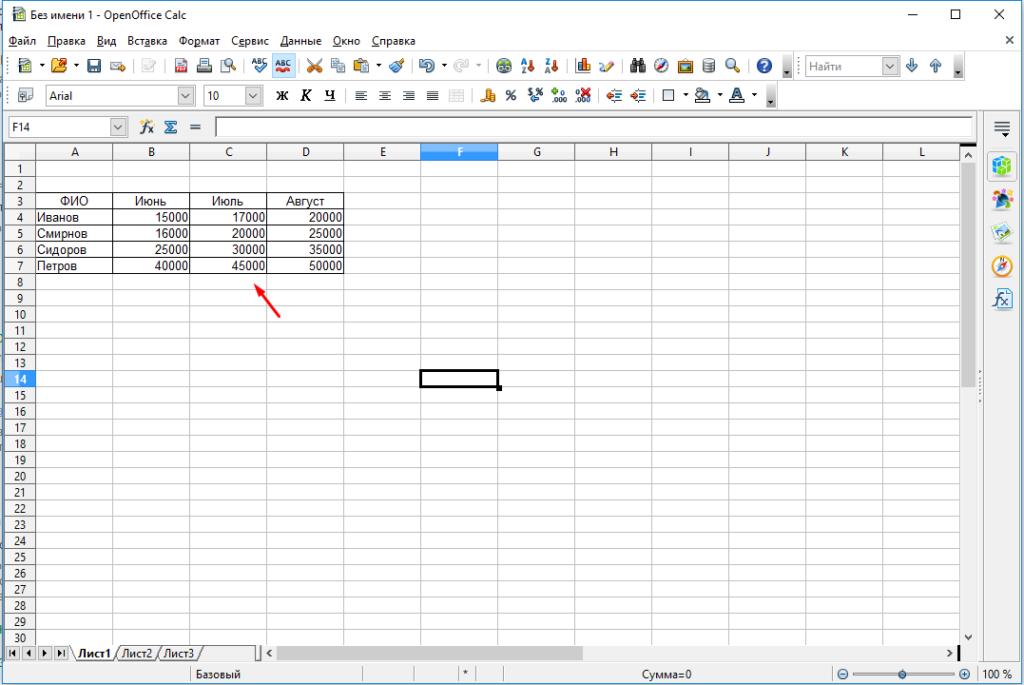 OpenOffice Calc диаграммы