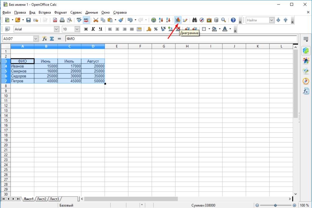 OpenOffice Calc как сделать диаграмму