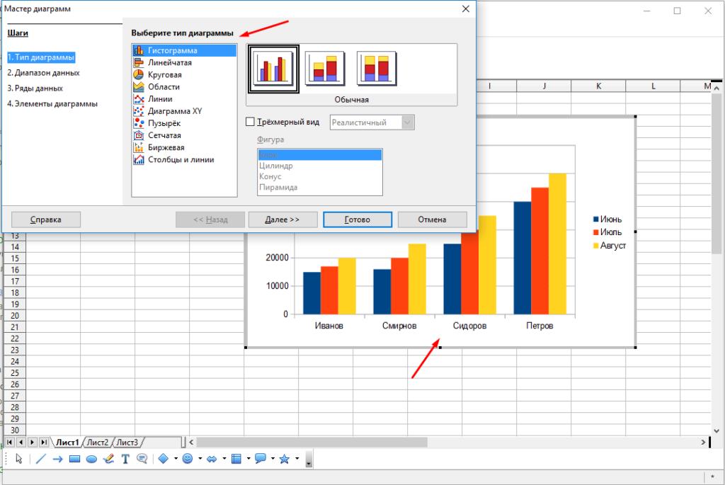 OpenOffice Calc типы диаграмм