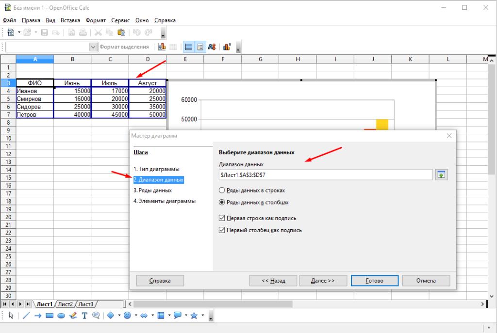 OpenOffice Calc  создание диаграмм
