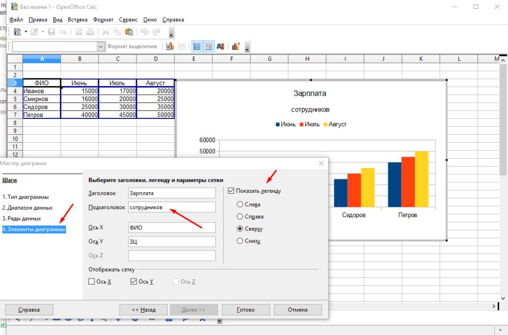OpenOffice диаграммы