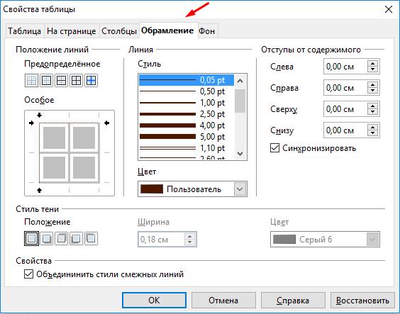 OpenOffice Write обрамление таблицы