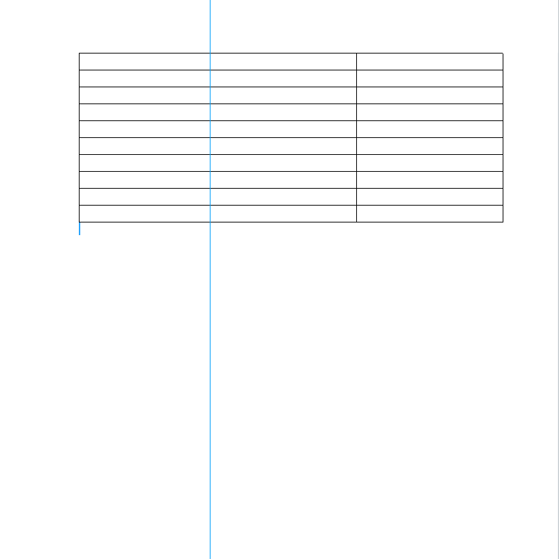 МойОфис таблицы